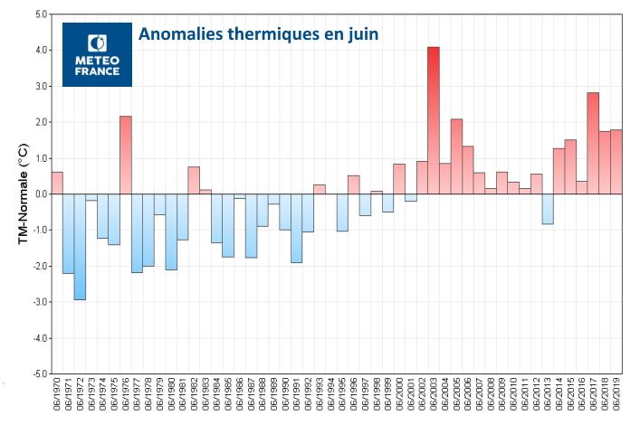 anomalies-juin.jpg