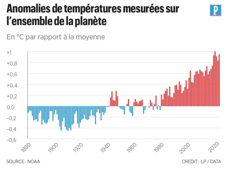 climat-evolution-courbe.jpg